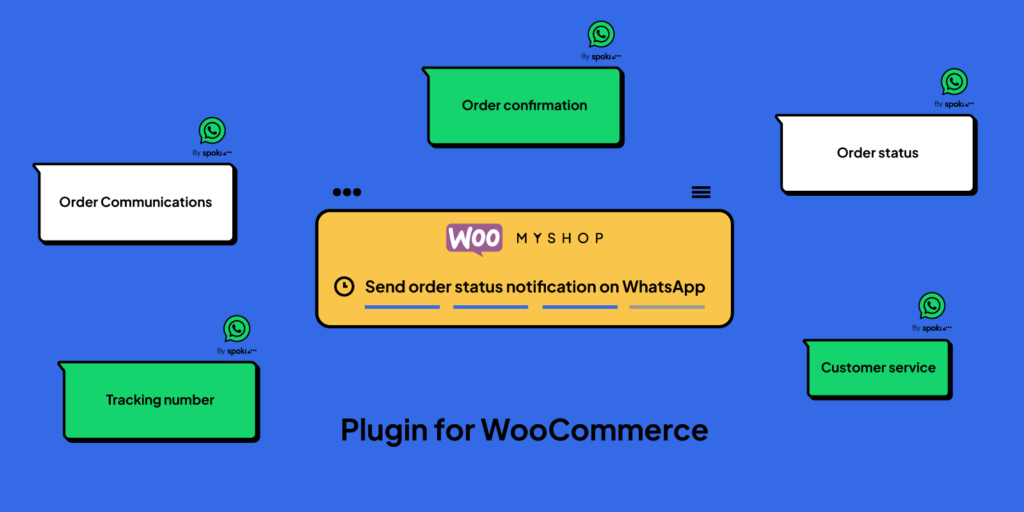 Plugin Wppcommerce WhatsApp
